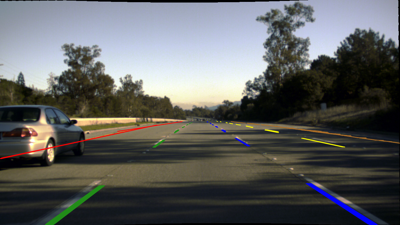 Image with initial lane marker projection