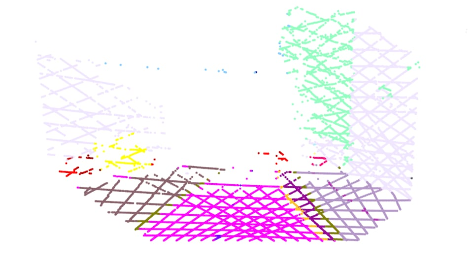 3D bounding boxes
